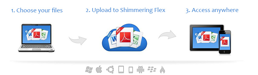 Shimmering Data Flex - online back security as easy as 1-2 -3. Upload the files to backup, access them anywhere.
